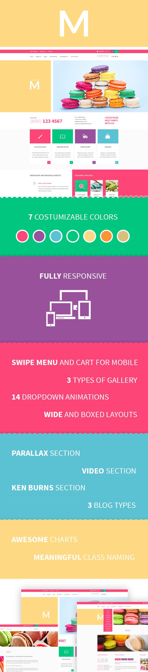 Macaroon - Creative Patisserie HTML Template - 8
